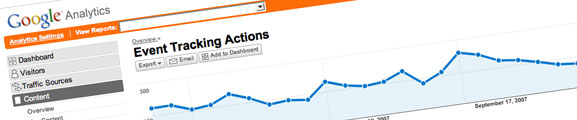 Extend Google Analytics with jQuery